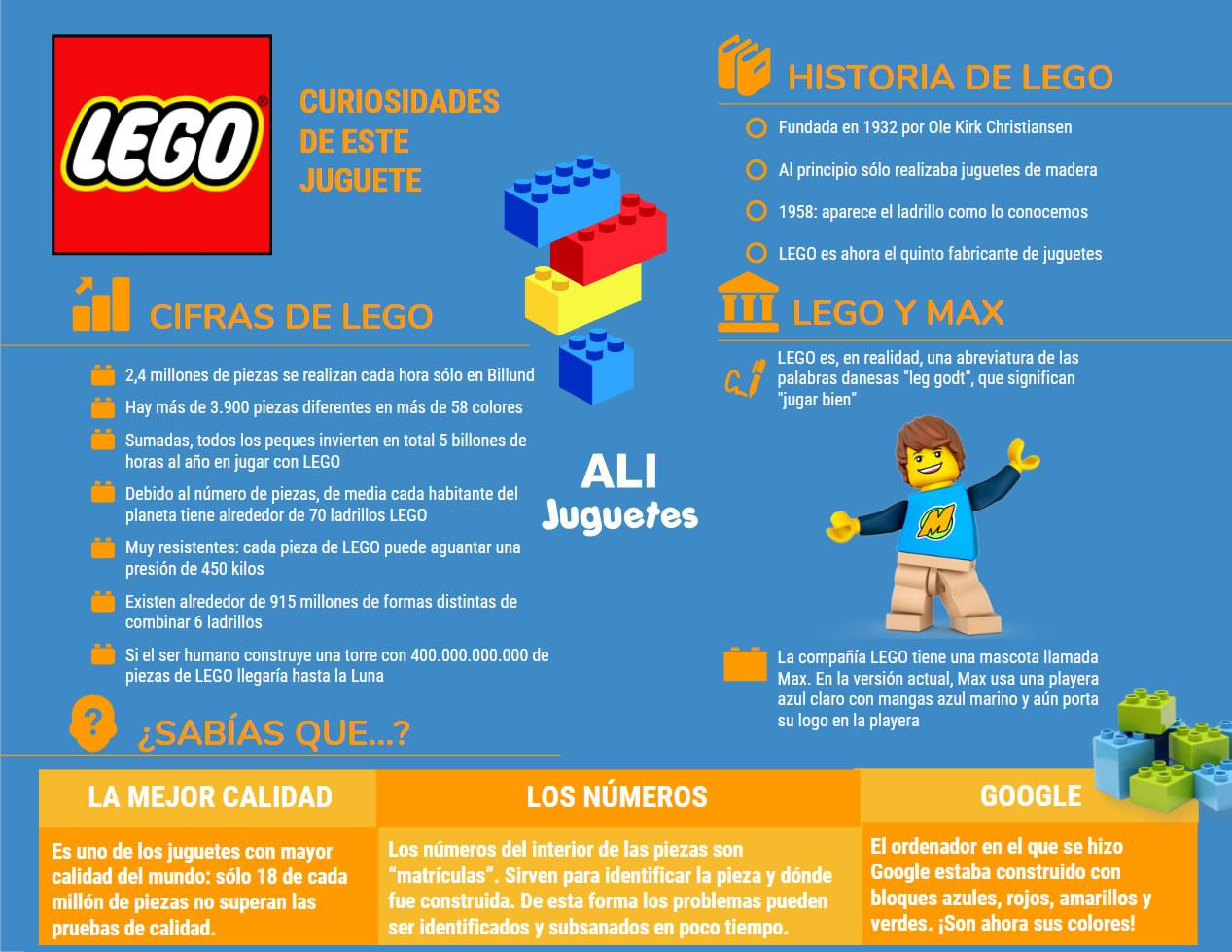 Curiosidades de LEGO: infografía